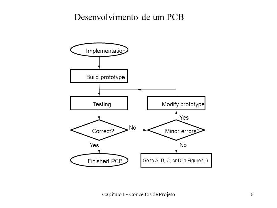 Desenvolvimento de um PCB