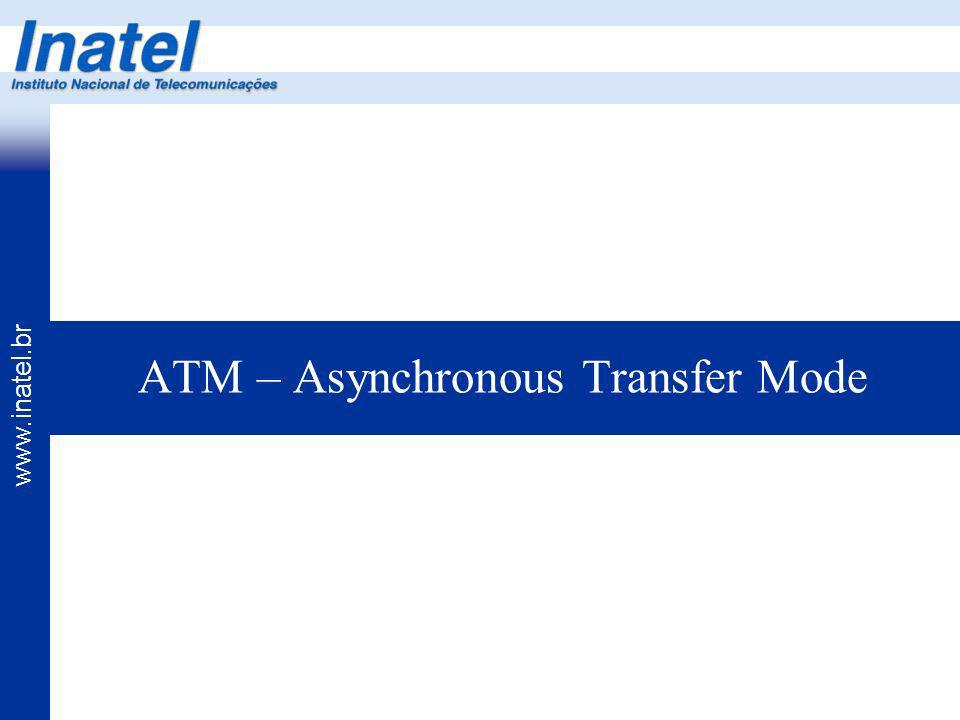 ATM – Asynchronous Transfer Mode