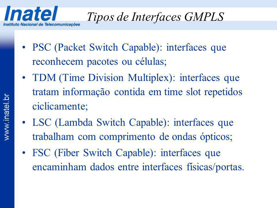 Tipos de Interfaces GMPLS