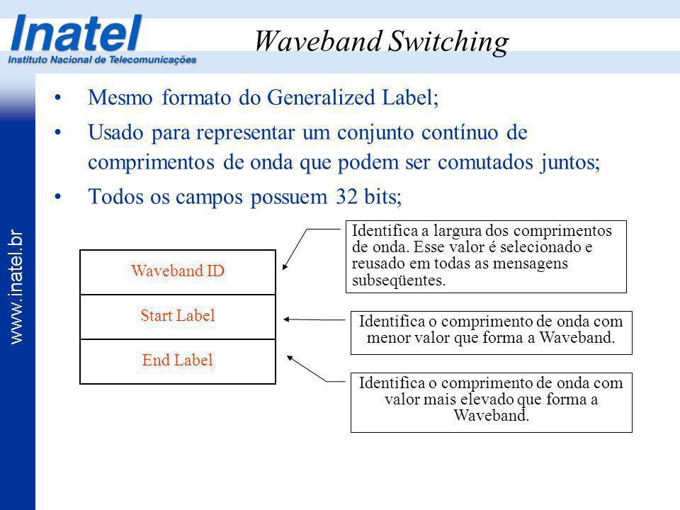 Identifica o comprimento de onda com menor valor que forma a Waveband.