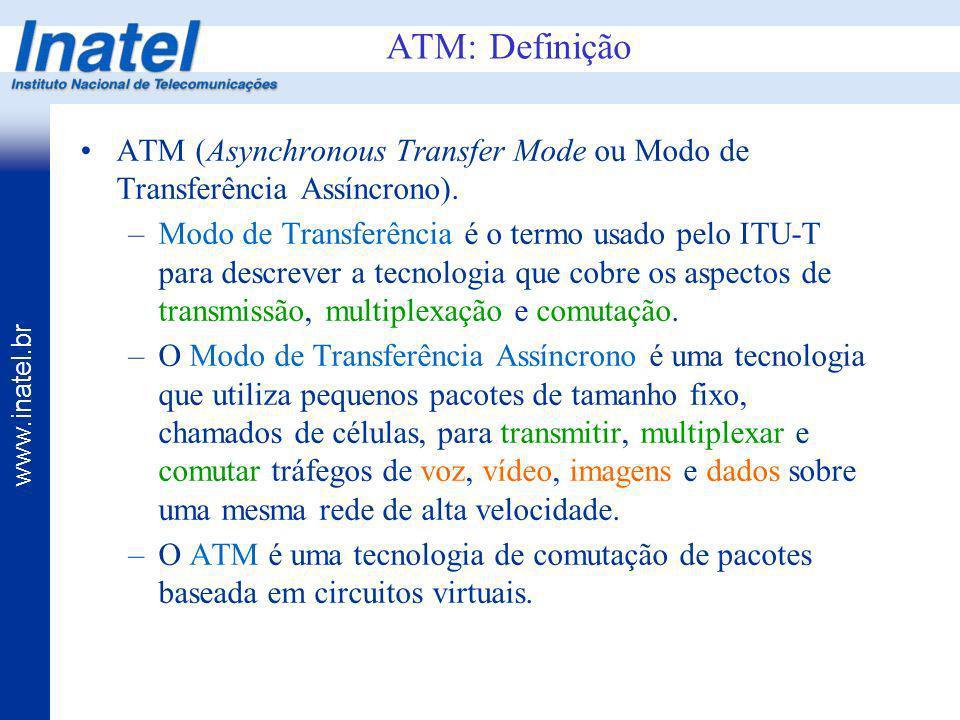 ATM: Definição ATM (Asynchronous Transfer Mode ou Modo de Transferência Assíncrono).