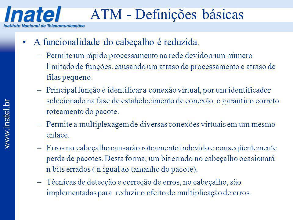 ATM - Definições básicas