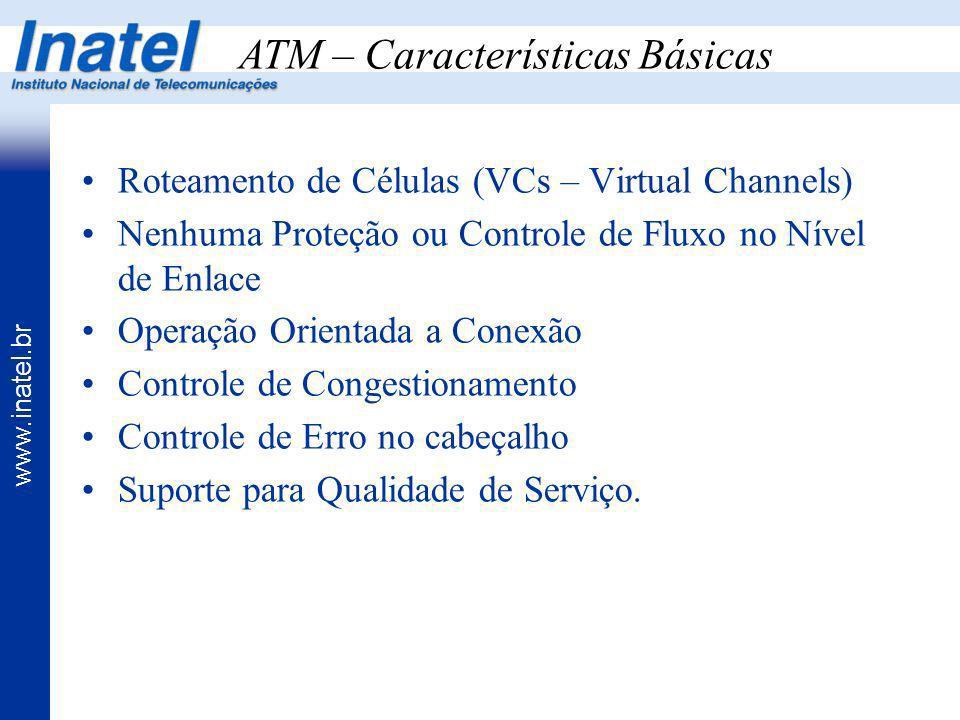 ATM – Características Básicas