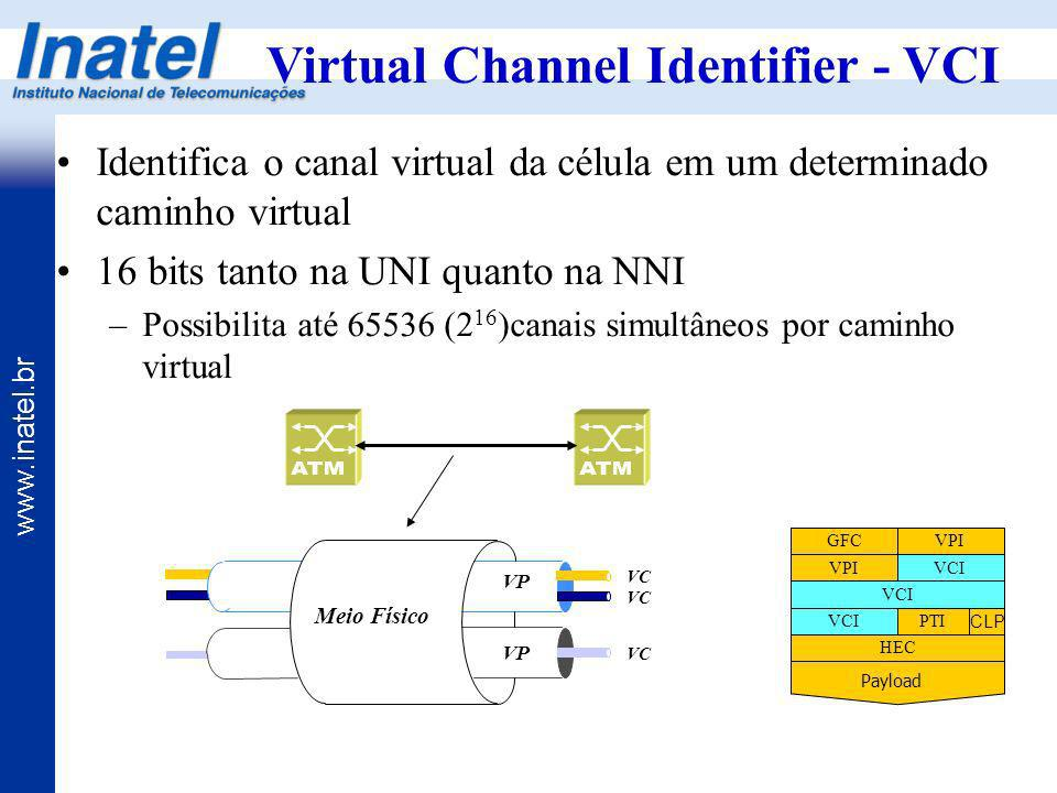 Virtual Channel Identifier - VCI
