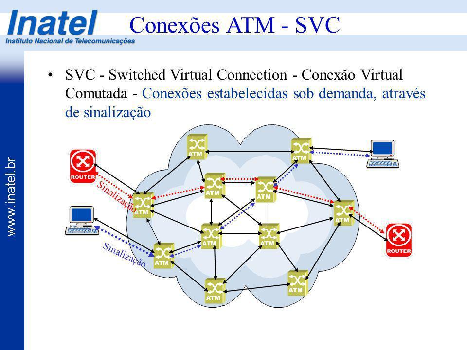 Conexões ATM - SVCSVC - Switched Virtual Connection - Conexão Virtual Comutada - Conexões estabelecidas sob demanda, através de sinalização.