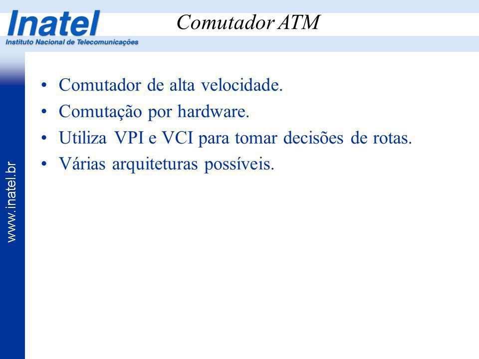 Comutador ATM Comutador de alta velocidade. Comutação por hardware.