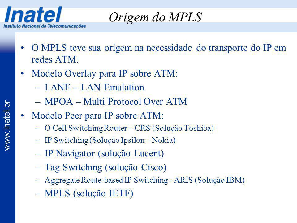 Origem do MPLS O MPLS teve sua origem na necessidade do transporte do IP em redes ATM. Modelo Overlay para IP sobre ATM: