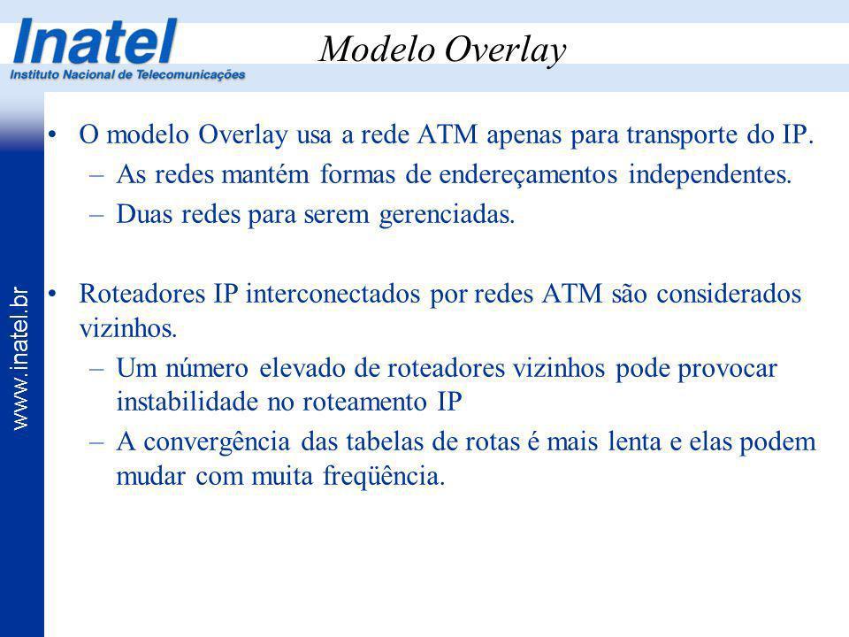 Modelo Overlay O modelo Overlay usa a rede ATM apenas para transporte do IP. As redes mantém formas de endereçamentos independentes.