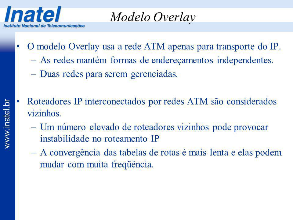Modelo OverlayO modelo Overlay usa a rede ATM apenas para transporte do IP. As redes mantém formas de endereçamentos independentes.