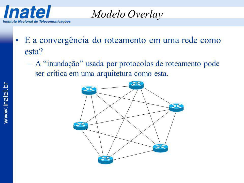 Modelo Overlay E a convergência do roteamento em uma rede como esta