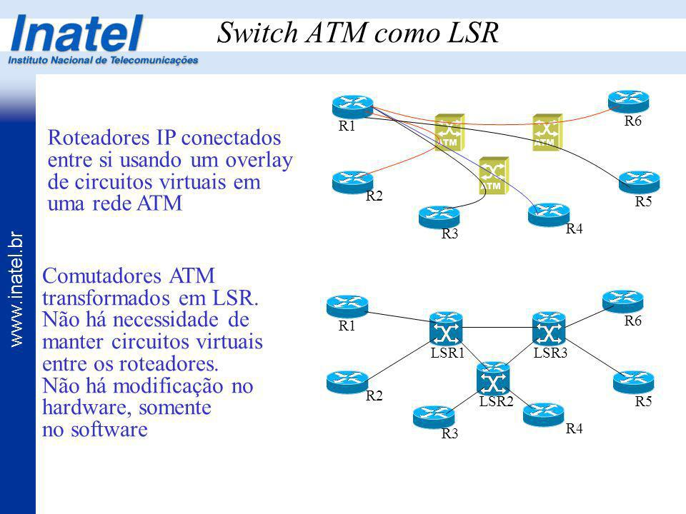 Switch ATM como LSR Roteadores IP conectados