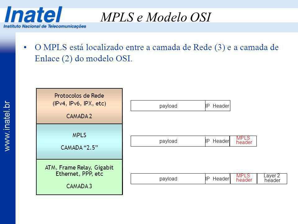 MPLS e Modelo OSI O MPLS está localizado entre a camada de Rede (3) e a camada de Enlace (2) do modelo OSI.
