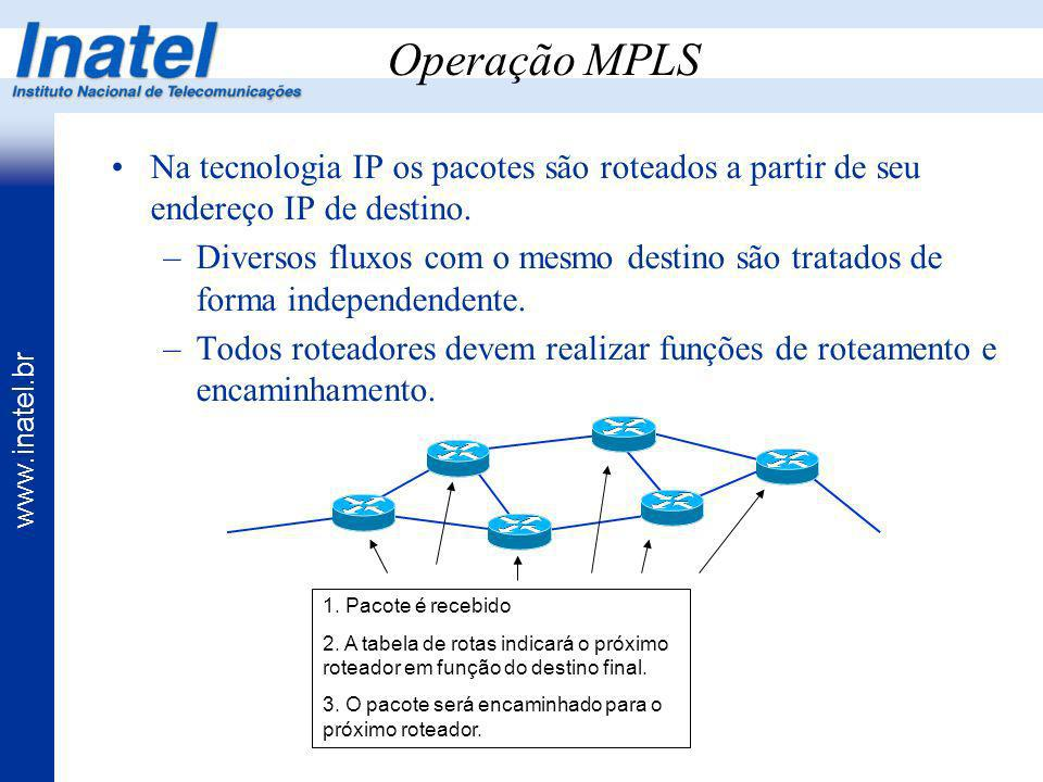 Operação MPLS Na tecnologia IP os pacotes são roteados a partir de seu endereço IP de destino.