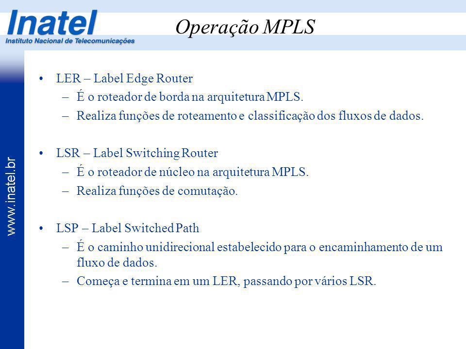 Operação MPLS LER – Label Edge Router