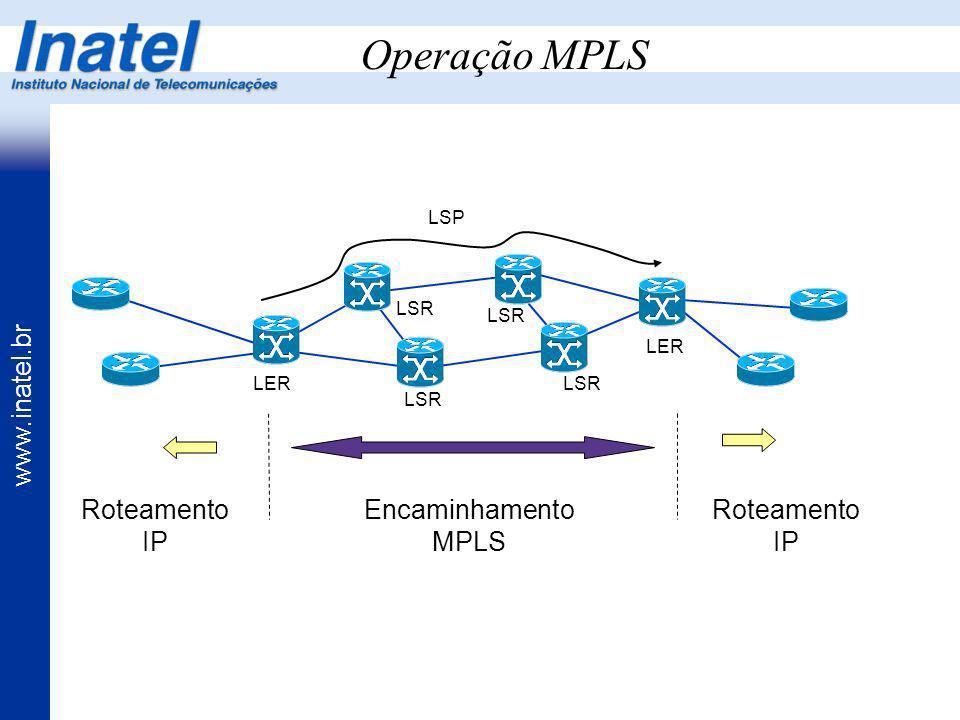 Operação MPLS Roteamento IP Encaminhamento MPLS Roteamento IP LSP LSR