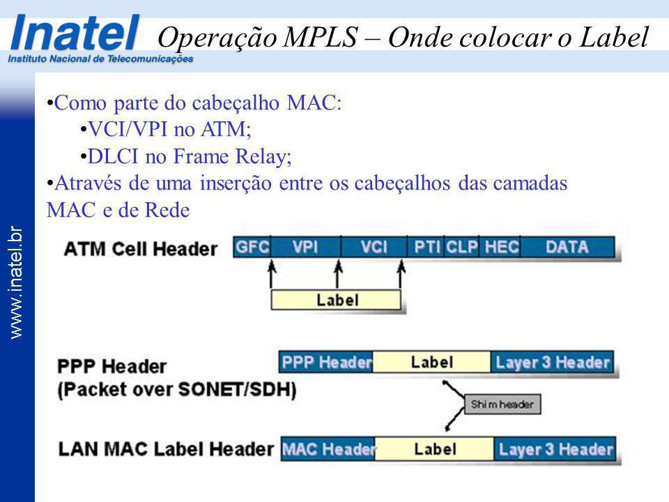 Operação MPLS – Onde colocar o Label