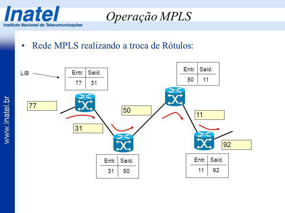 Operação MPLS Rede MPLS realizando a troca de Rótulos: 77 50 11 31 92
