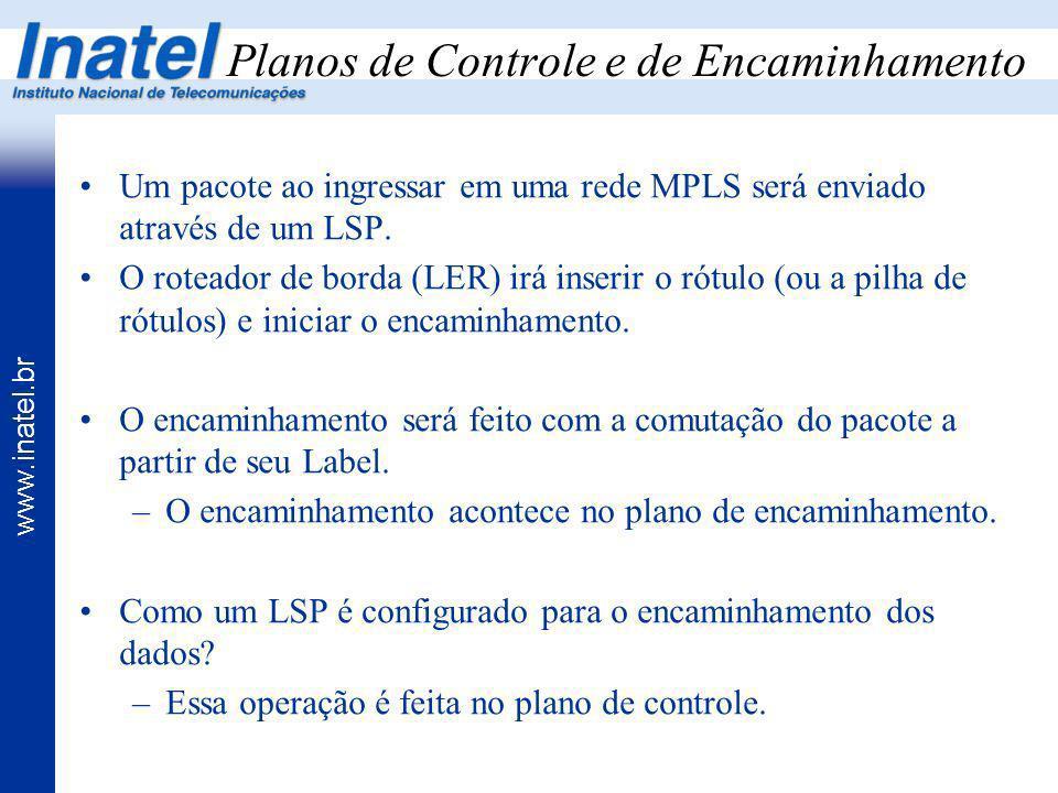 Planos de Controle e de Encaminhamento