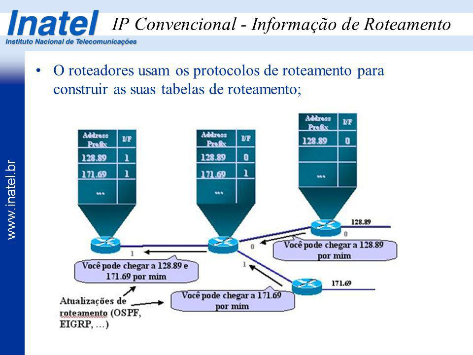 IP Convencional - Informação de Roteamento