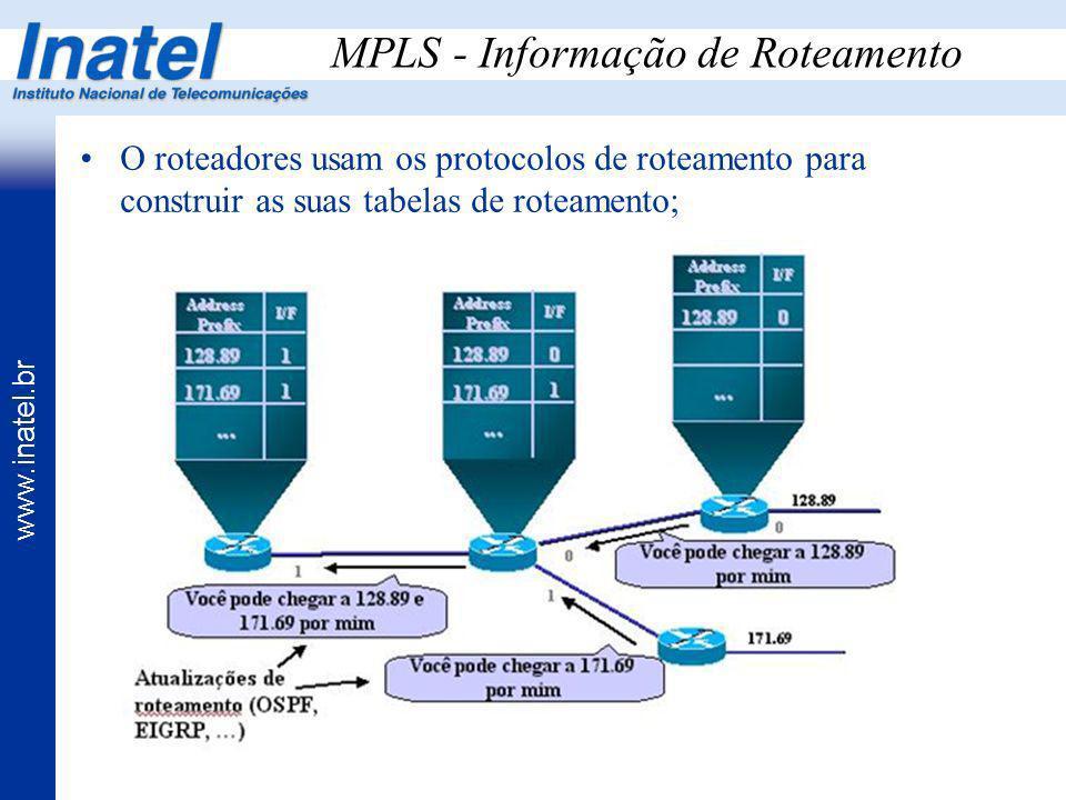 MPLS - Informação de Roteamento