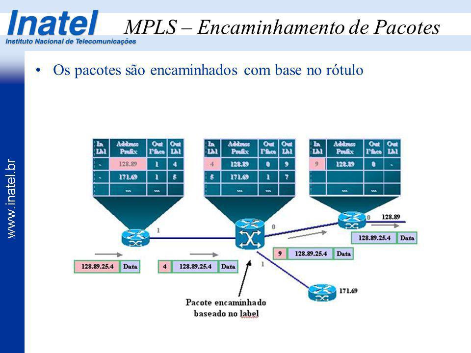 MPLS – Encaminhamento de Pacotes