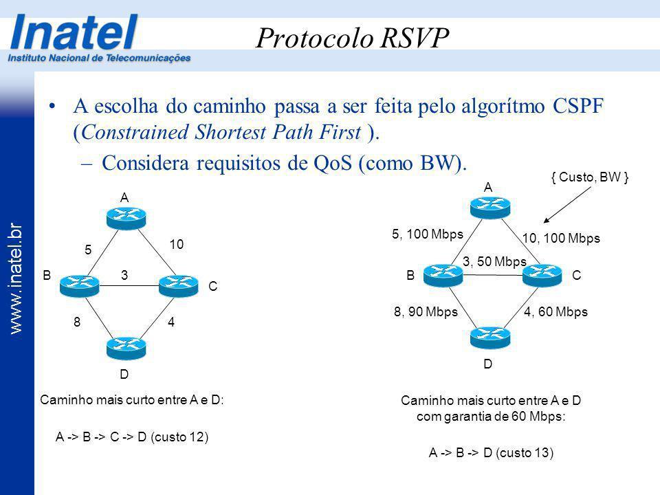 Protocolo RSVP A escolha do caminho passa a ser feita pelo algorítmo CSPF (Constrained Shortest Path First ).
