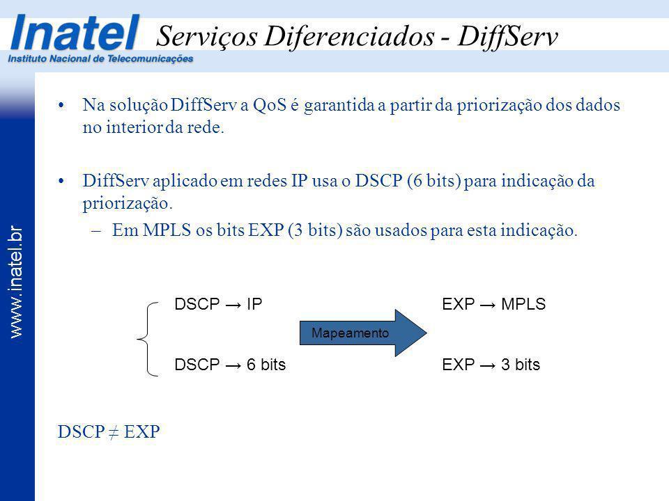 Serviços Diferenciados - DiffServ