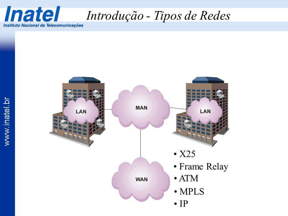 Introdução - Tipos de Redes