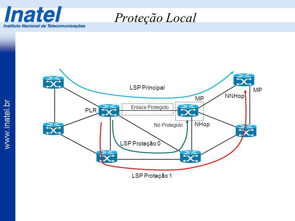Proteção Local LSP Principal MP NNHop MP PLR NHop LSP Proteção 0