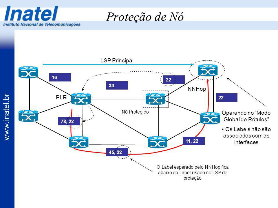 Proteção de Nó LSP Principal NNHop PLR