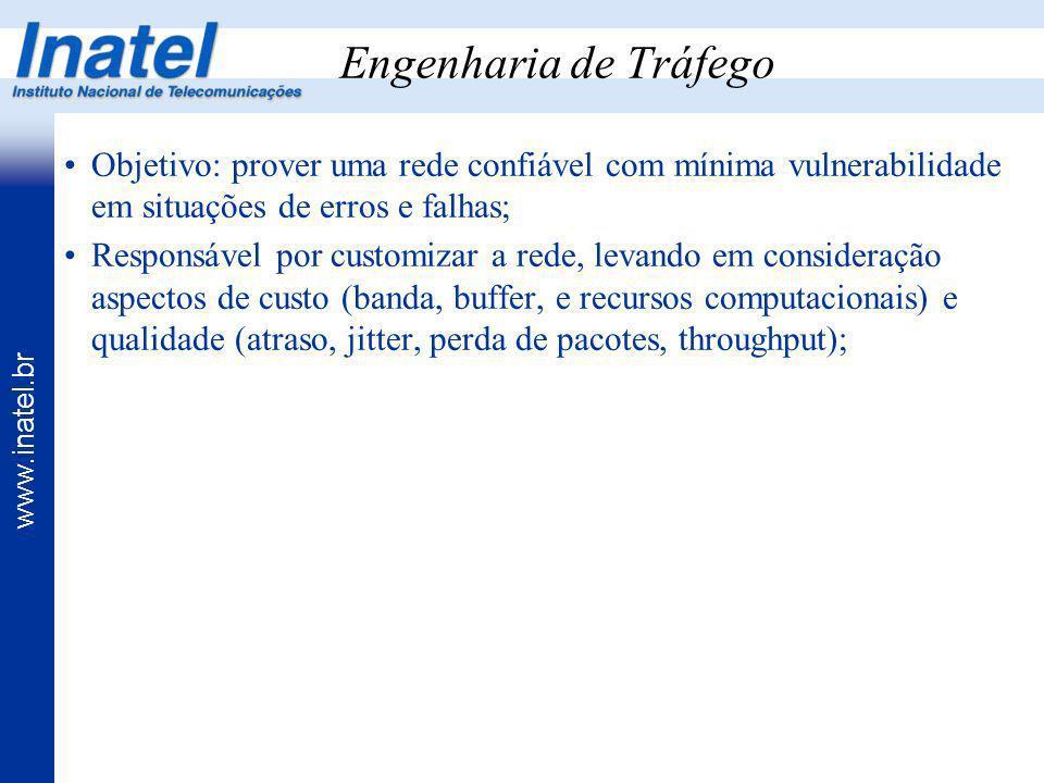Engenharia de Tráfego Objetivo: prover uma rede confiável com mínima vulnerabilidade em situações de erros e falhas;