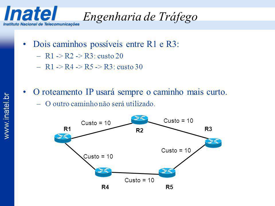 Engenharia de Tráfego Dois caminhos possíveis entre R1 e R3: