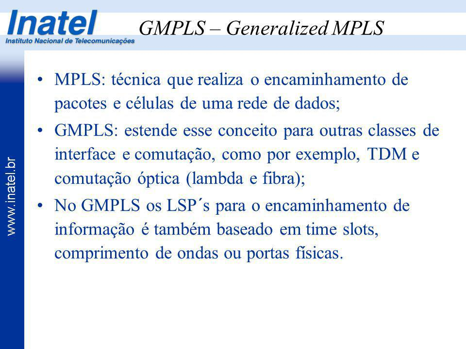 GMPLS – Generalized MPLS