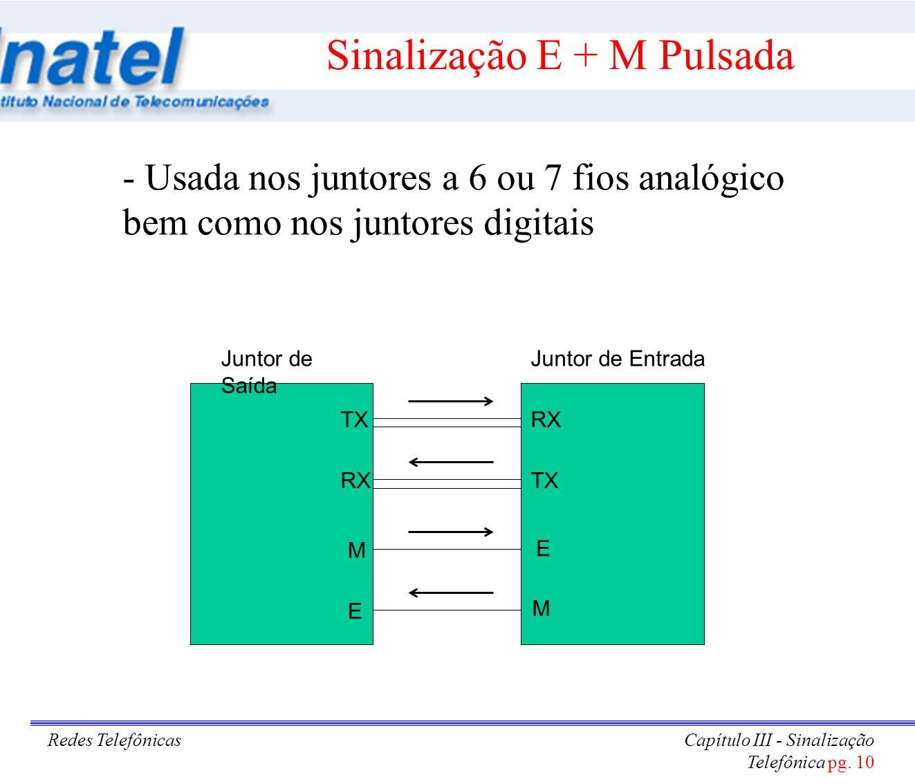 Sinalização E + M Pulsada