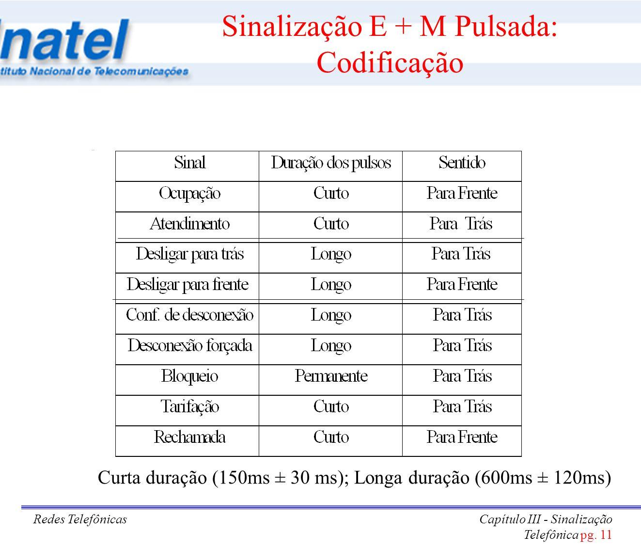 Sinalização E + M Pulsada: Codificação