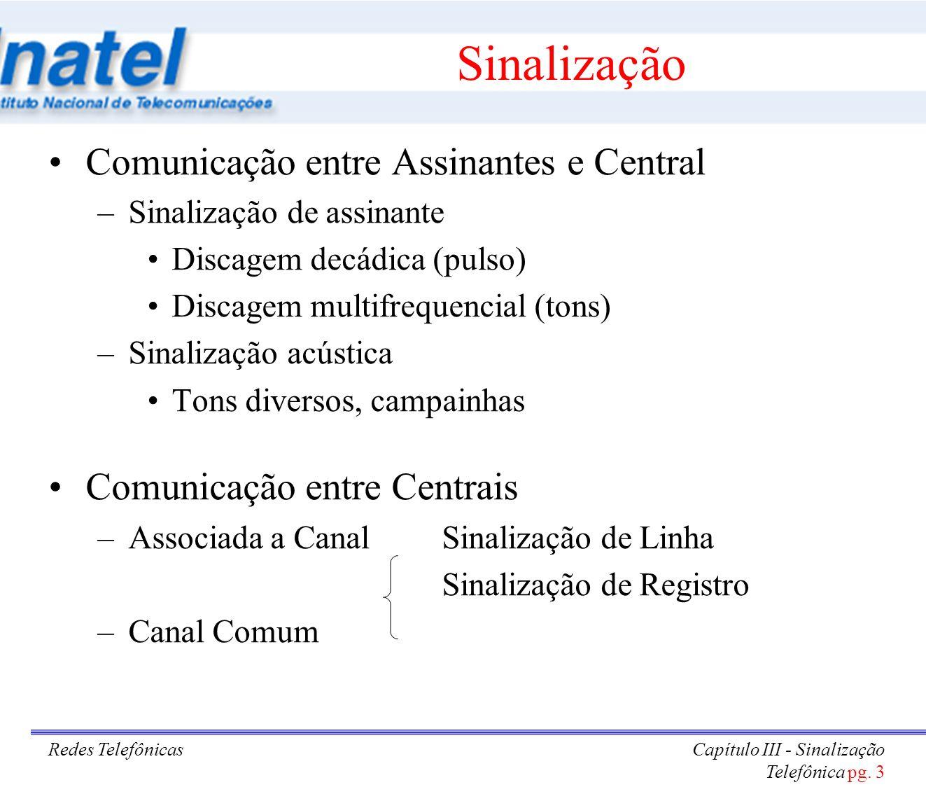 Sinalização Comunicação entre Assinantes e Central