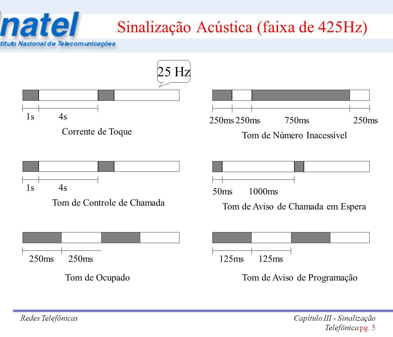 Sinalização Acústica (faixa de 425Hz)