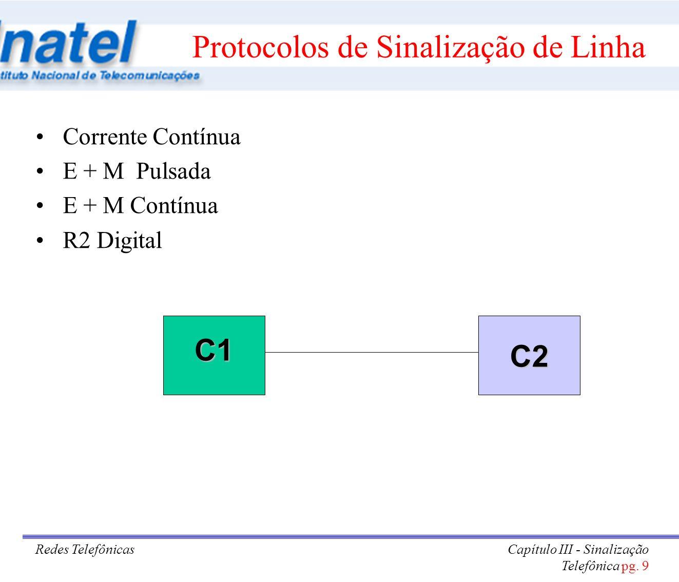 Protocolos de Sinalização de Linha