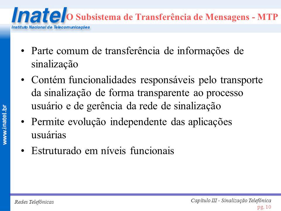 O Subsistema de Transferência de Mensagens - MTP