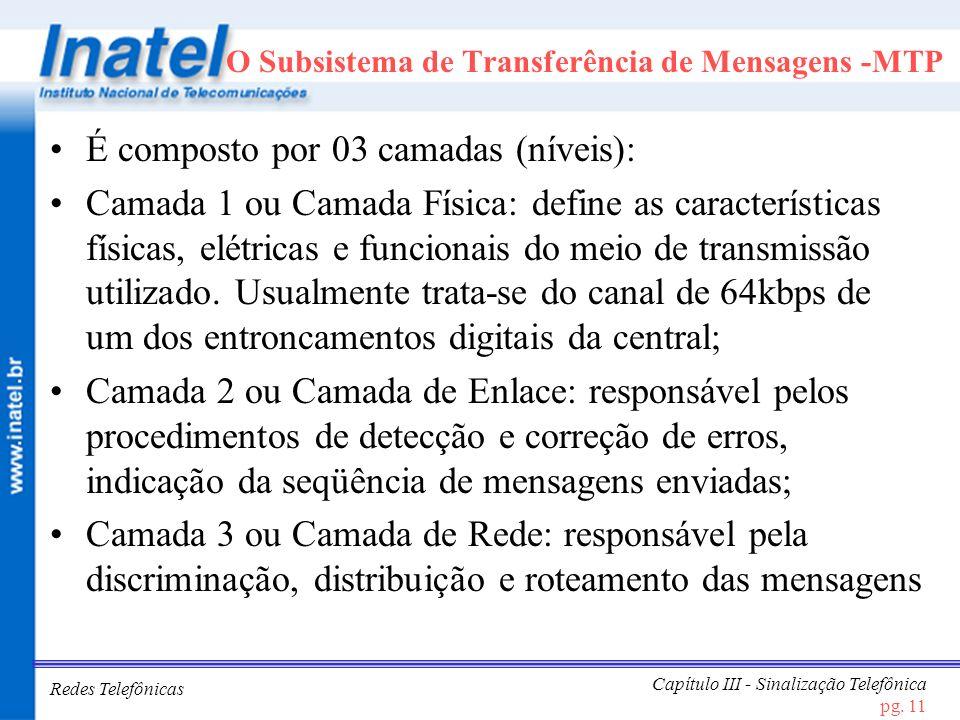 O Subsistema de Transferência de Mensagens -MTP