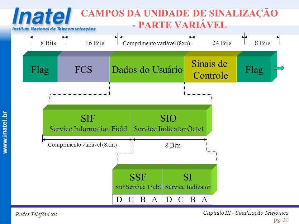 CAMPOS DA UNIDADE DE SINALIZAÇÃO - PARTE VARIÁVEL