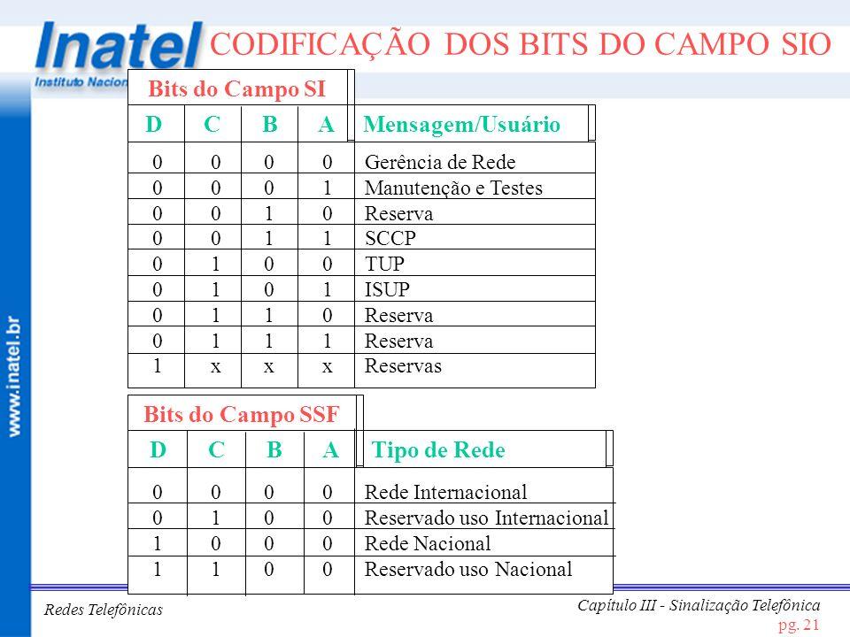 CODIFICAÇÃO DOS BITS DO CAMPO SIO