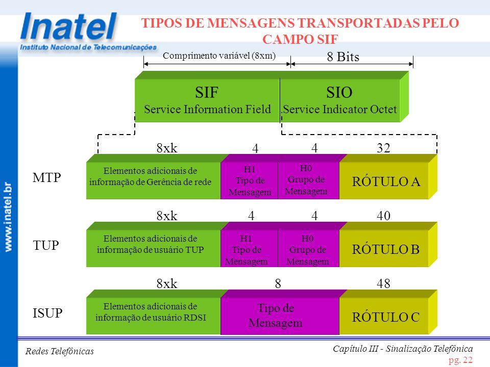 TIPOS DE MENSAGENS TRANSPORTADAS PELO CAMPO SIF