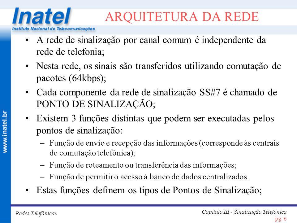 ARQUITETURA DA REDE A rede de sinalização por canal comum é independente da rede de telefonia;