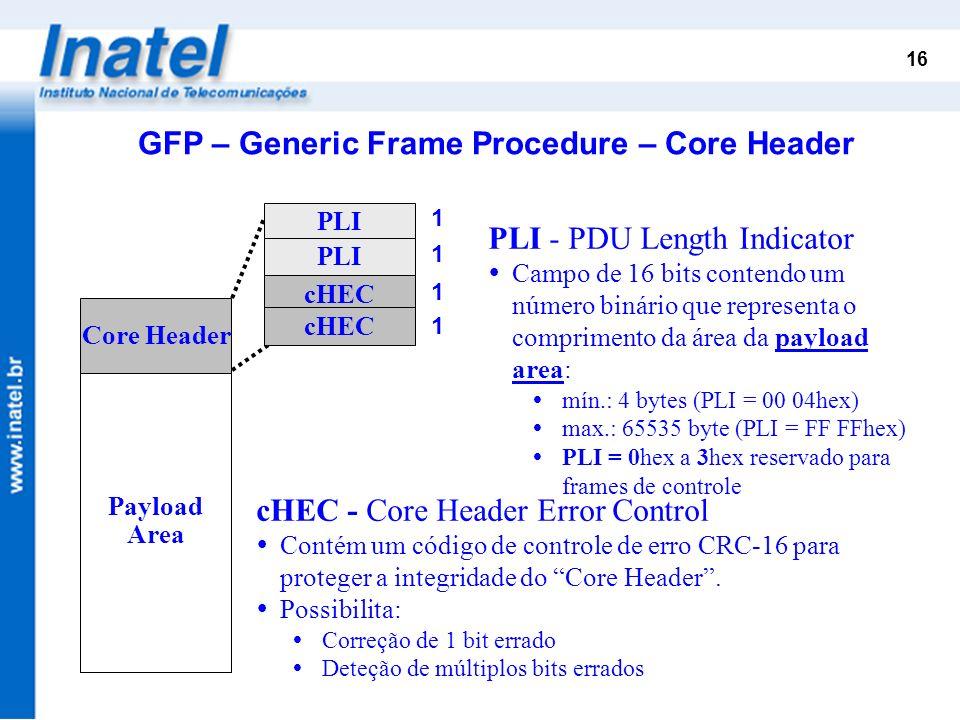 GFP – Generic Frame Procedure – Core Header