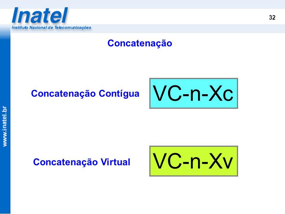 VC-n-Xc VC-n-Xv Concatenação Concatenação Contígua