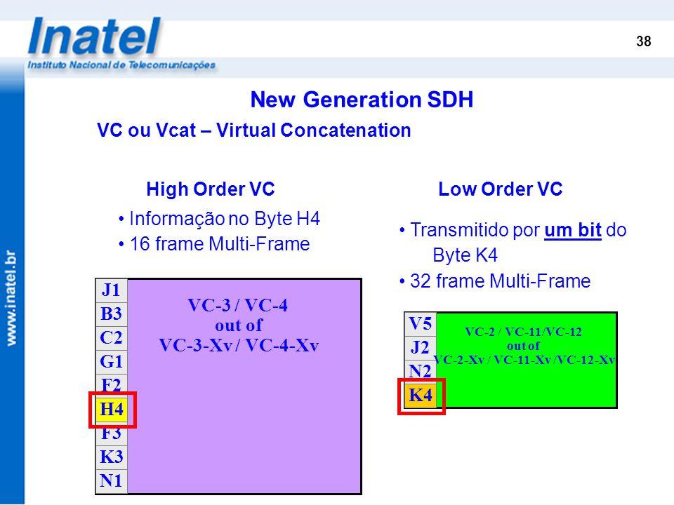 VC-2-Xv / VC-11-Xv /VC-12-Xv