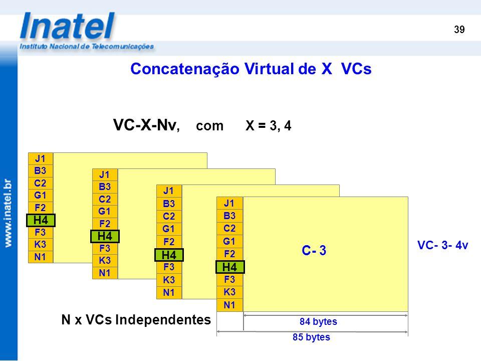 Concatenação Virtual de X VCs