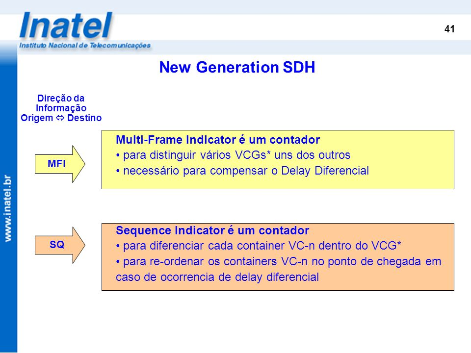 New Generation SDH Multi-Frame Indicator é um contador