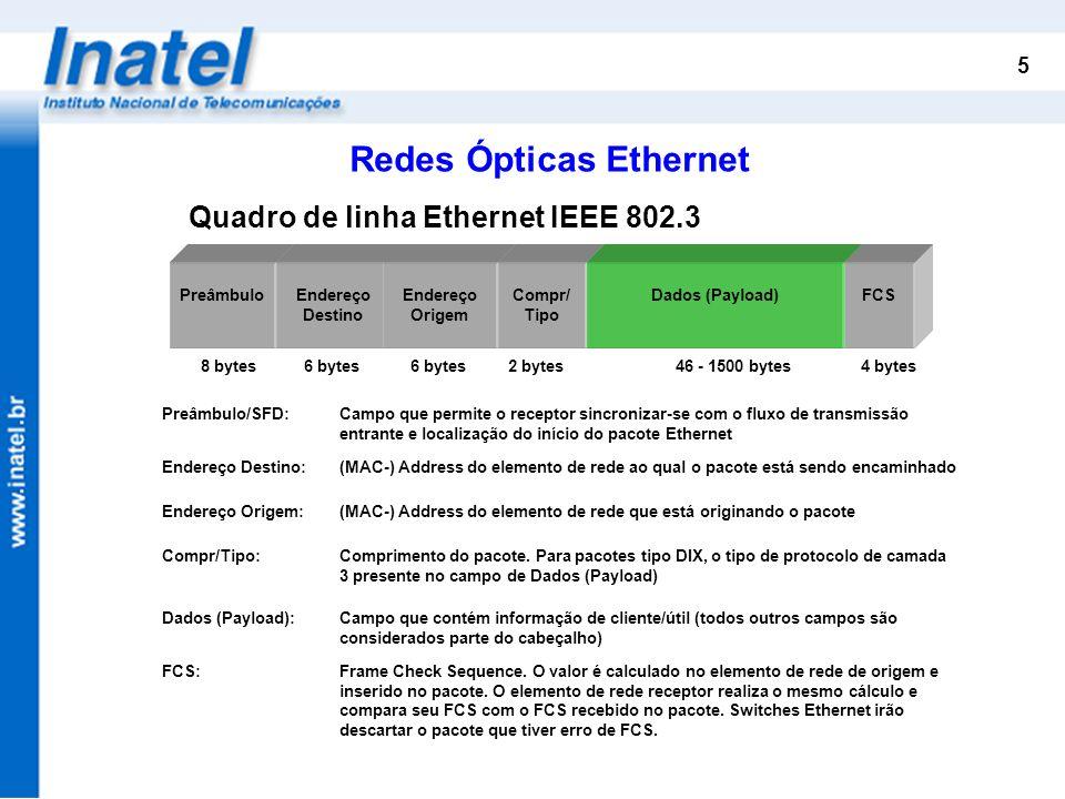 Redes Ópticas Ethernet